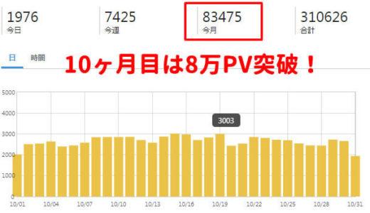 【ブログ運営報告】10ヶ月目で8万PV突破。予想外の展開で覚悟が決まる。