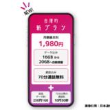 20GBで1980円!日本通信SIMからドコモ新プランを上回る破格の格安SIM登場